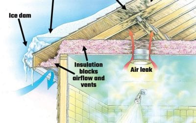 7 Reasons attic ventilation is important to your home